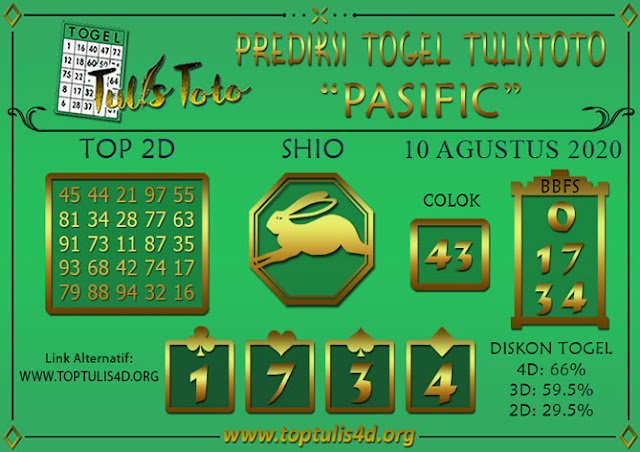 Prediksi Togel PASIFIC TULISTOTO 10 AGUSTUS 2020