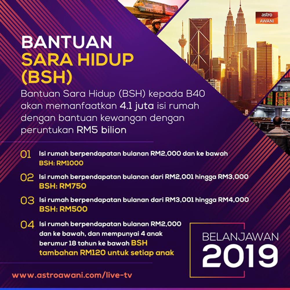 bantuan-sara-hidup-2019-bsh-2019