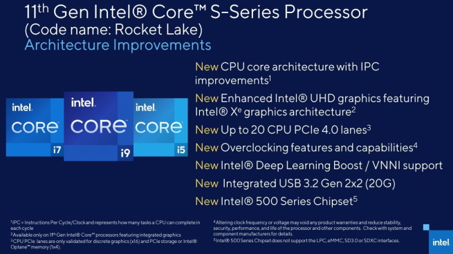 The 11th generation Core