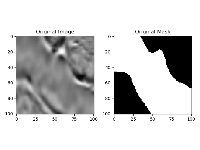 Nan Zhang's Blog: A PyTorch implementation of Image Segmentation