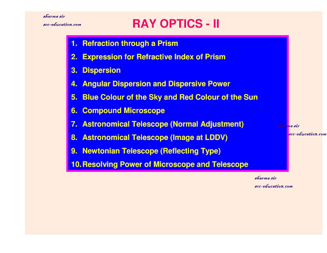 Ray optics .........Refraction through a prism,