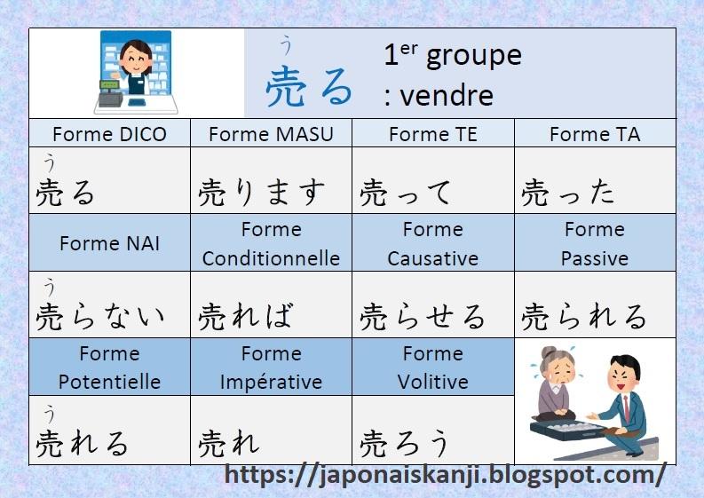 Japonais Kanji Ɨ¥æœ¬èªž Ƽ¢å— Conjugaison Du Verbe Å£²ã'‹ Uru Vendre En Japonais