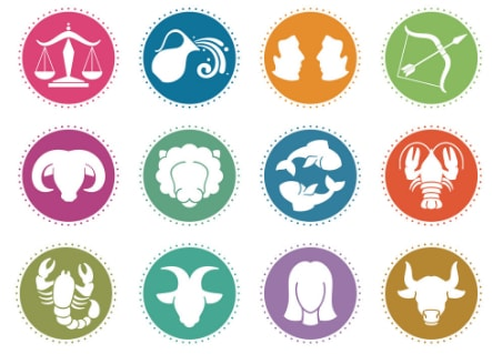 Classification Of Zodiac Signs