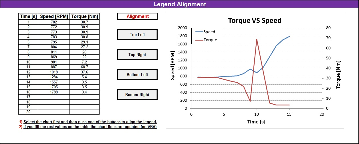 Legend Alignment Within The Plot Area Of A Chart My Engineering World
