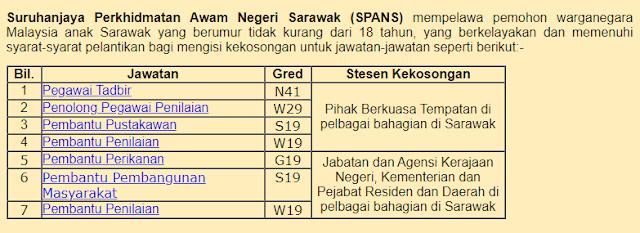 Jawatan Kosong kerajaaan iaitu di Suruhanjaya Perkhidmatan Awam Negeri Sarawak (SPANS)