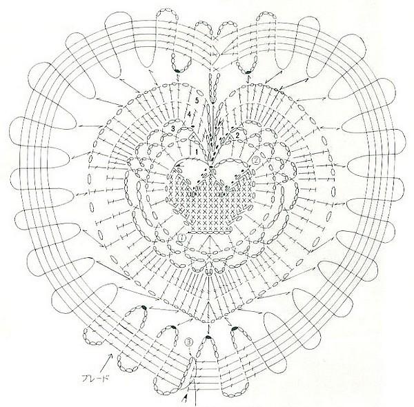 patrones-de-corazones-crochet
