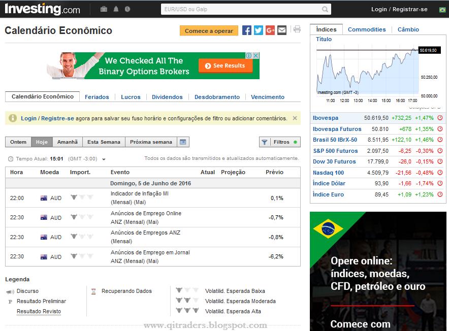 Investingcom Calendario Economico.Aprenda Como Fazer Operacoes Em Opcoes Binarias Forex Usando