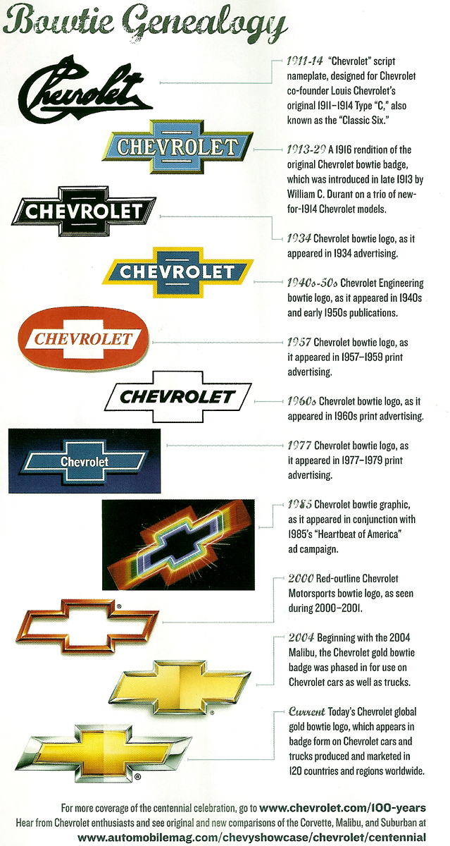 Just A Car Guy: Evolution of the Chevy bowtie logo