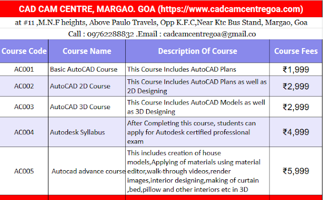 AutoCad Course Fees Chart Table with Description for Students in Goa