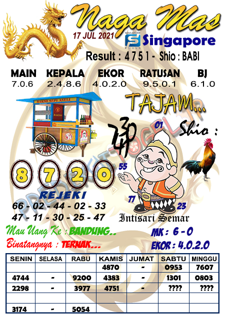 Syair Naga Mas SGP Sabtu 17 Juli 2021