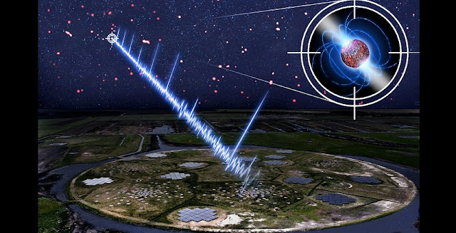 Artist's conception of the newly discovered 23.5-second pulsar. Radio pulses originating from a source in the constellation Cassiopeia are seen travelling towards the core of the LOFAR telescope array. This source is a highly magnetised radio pulsar, shown in the inset image. The pulses and sky image are derived from the actual LOFAR data. Credit: Danielle Futselaar and ASTRON.