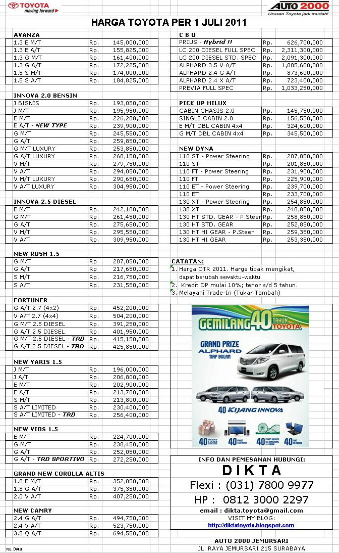 Toyota Grand New Veloz Price Harga Headlamp Per 1 Juli 2011 ~ Dikta : Informasi ...