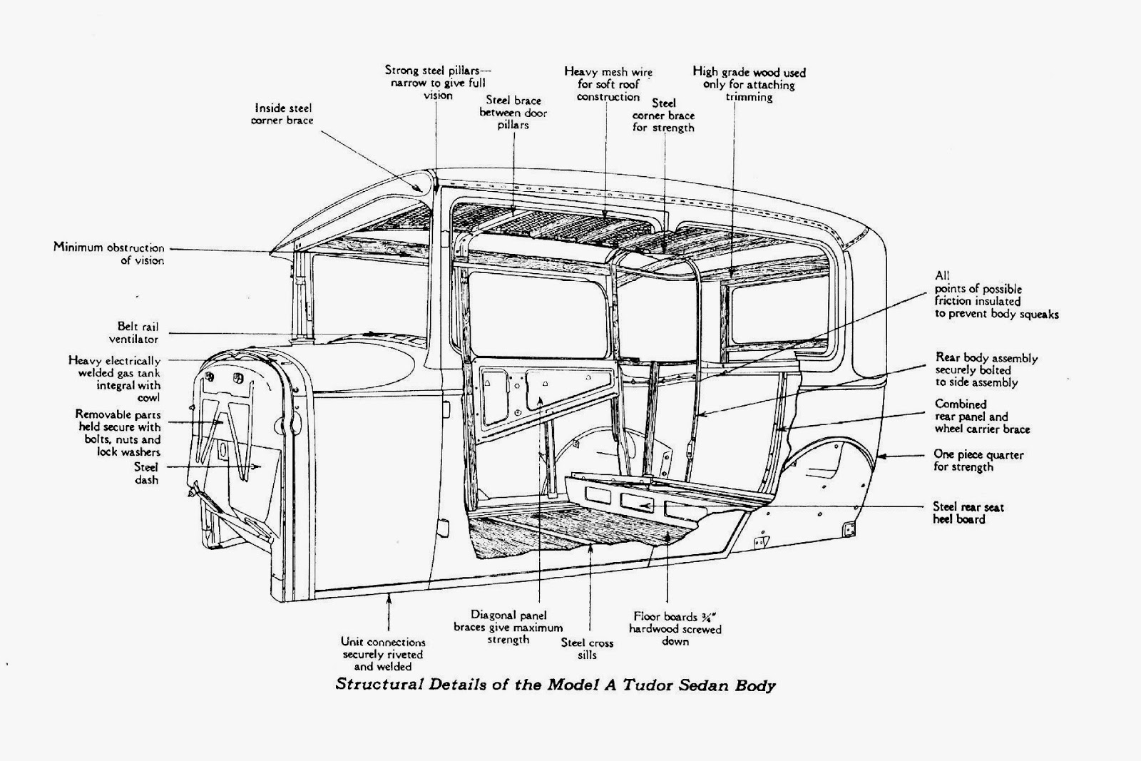 Jeep Dana 44 Rear Axle Diagram On Cj7 furthermore Blend Door Removal 1984 Mercury Topaz together with Cool Model Ford Drawings as well Car Diagram Exterior in addition P 0900c15280269079. on jeep gas tank lock