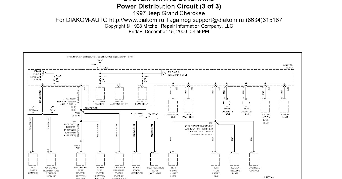 1997 Jeep Grand Cherokee System Wiring Diagram Power Distribution Circuit | Schematic Wiring