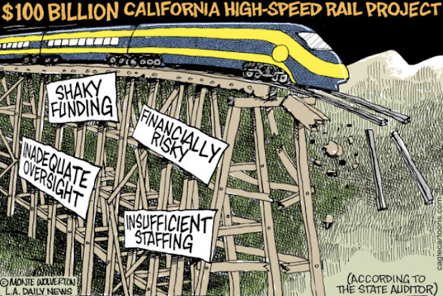 President Trump Doing California a Bullet Train Favor