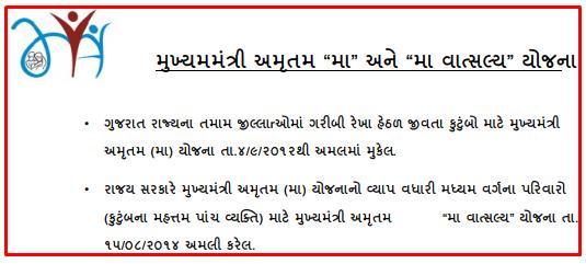 Mukhyamantri Amrutum Yojana: Eligibility, Coverage, Benefits,Gujarat Hospital List