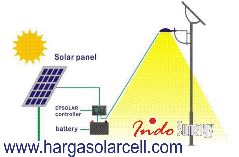Solar Cell Solar Panel Listrik Tenaga Surya Atau