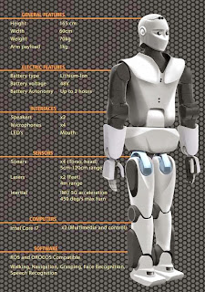 Robot Humanoid 5G Ini Bisa Jadi Solusi Masa Depan