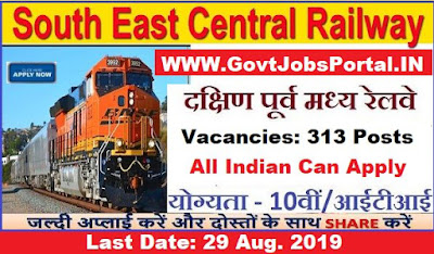 South East Central Railway Recruitment 2019