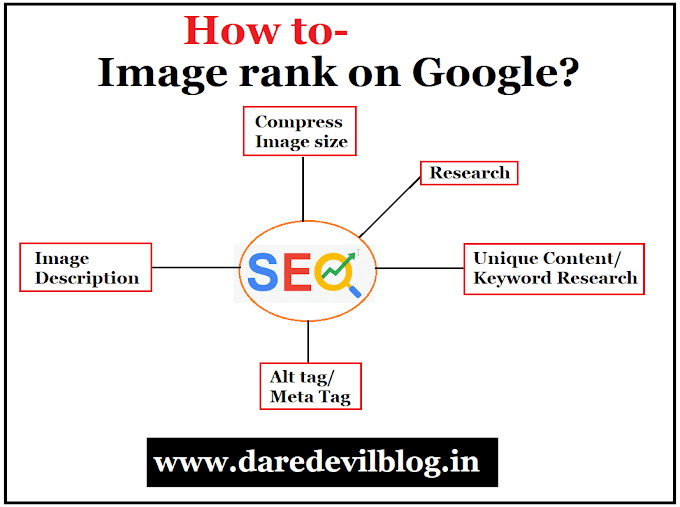 How to image rank on Google search engine [ Updated 2021 ]