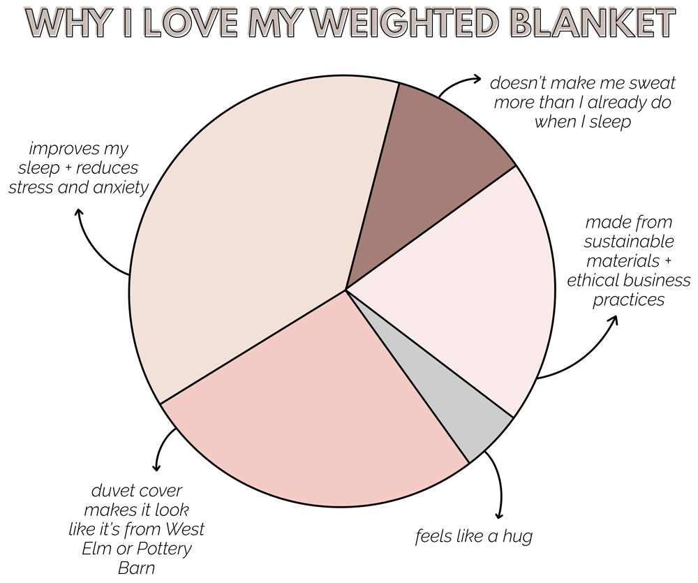 6 Essentials to Get Through Quarantine + Why I Love my Baloo Living Weighted Blanket Lifestyle Blog