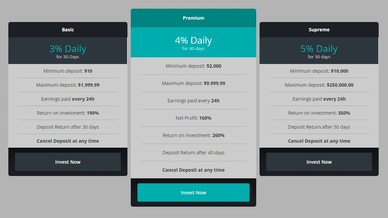 Инвестиционные планы Ax Trader