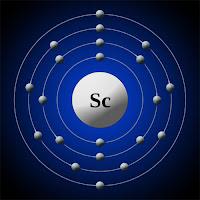 Skandiyum atomu elektron kabuk modeli