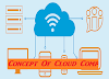 Concept Of Cloud Computing & Types Of Cloud Computing