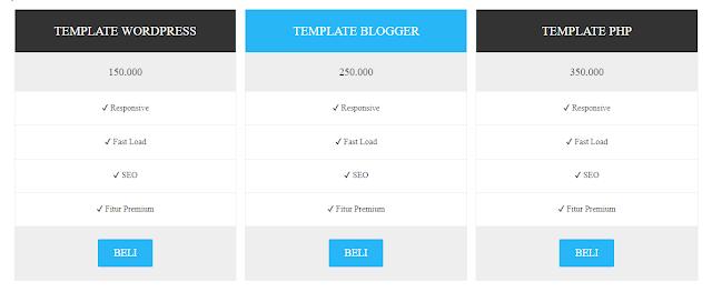 Cara Membuat Table Keren Di Blogger