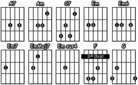 Cry Baby Cry Acordes de guitarra acústica Beatles