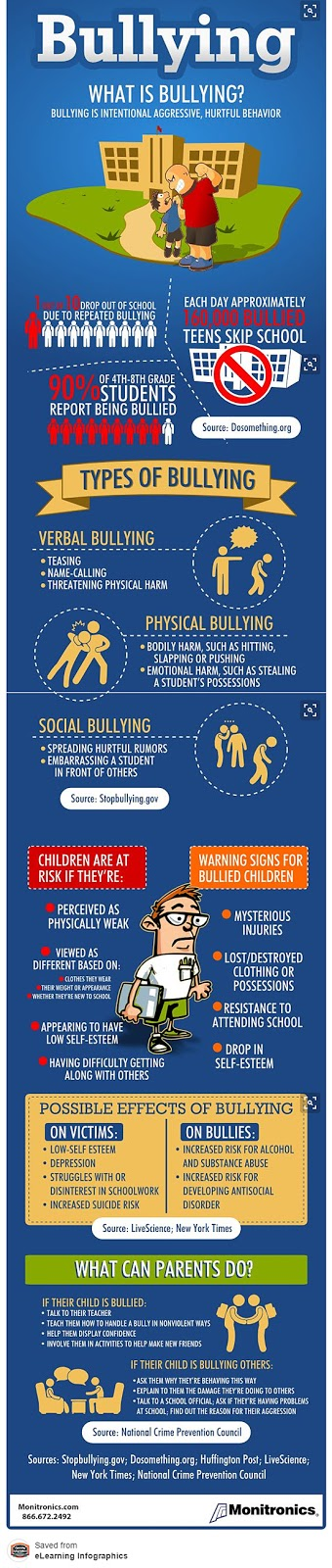 should bullies be treated as criminals You should act quickly to stop bullying and prevent it from happening again   discrimination involves treating a person differently based on one of the   government lawyers who can decide whether to bring a criminal case against the  bully.