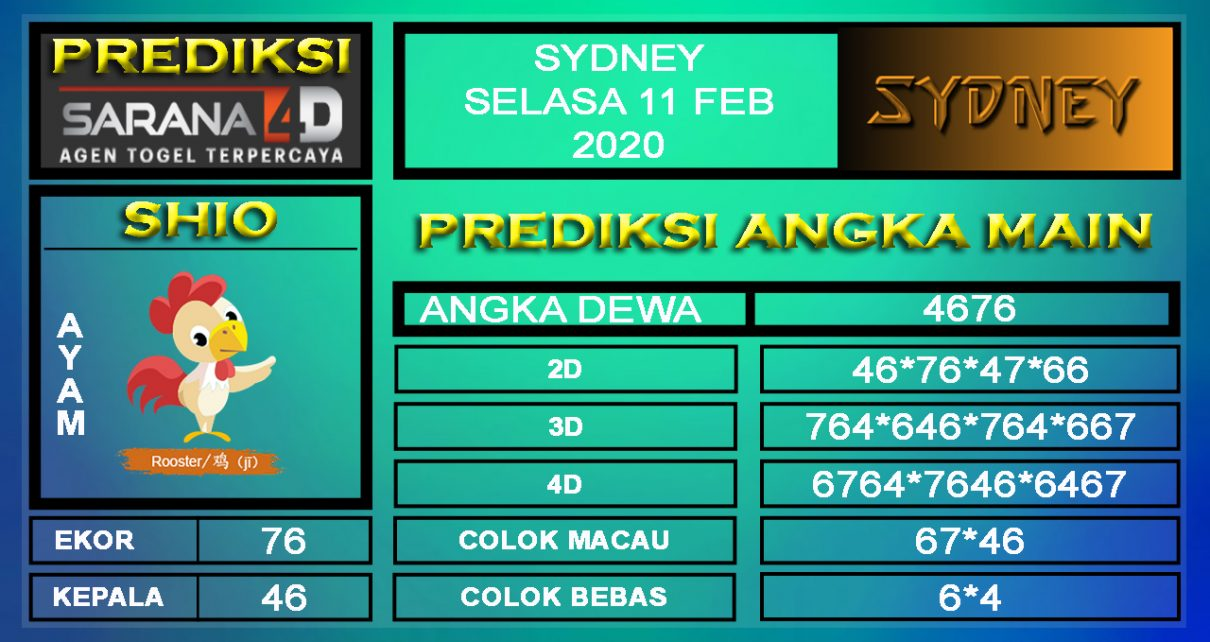 Prediksi Angka Main Togel Sidney Selasa 11 Februari 2020