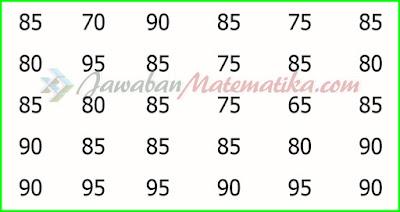 Kunci Jawaban Uji Kompetensi Matematika Kelas 5 Halaman 247
