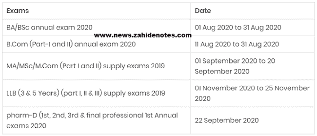 BZU 2020 ba, bsc, ma, msc, llb, bcom exams schedule and datesheet