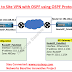 Palo Alto Firewalls: Site to Site VPN with OSPF