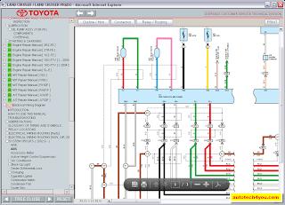 Toyota Land Cruiser Prado 120-125 wiring diagram