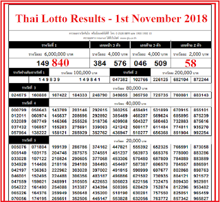 thai-lottery-1st-november-2018