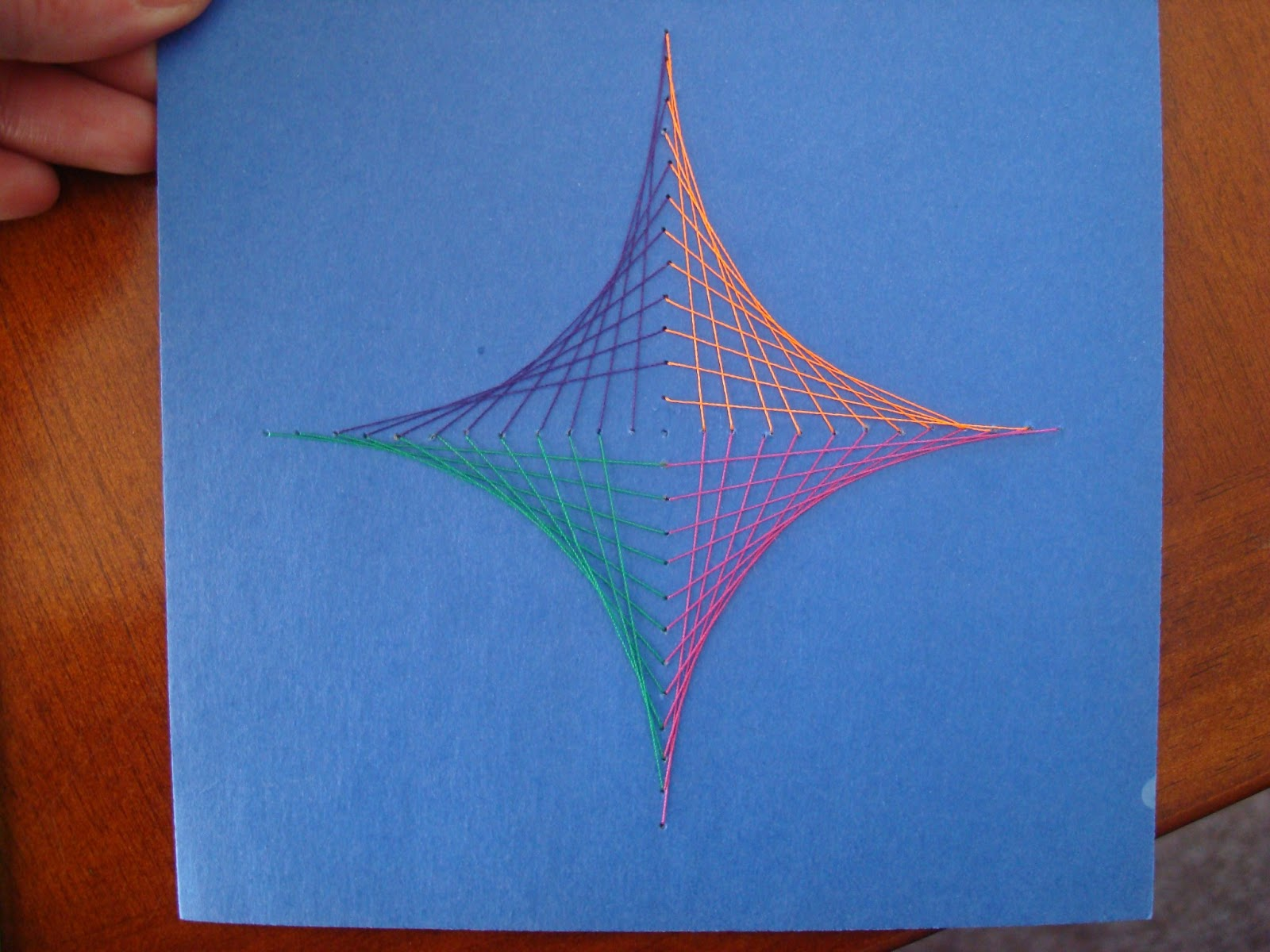 Adventures Of A Middle School Art Teacher 7th Grade