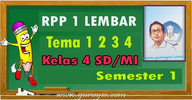 Download RPP 1 lembar SD Kelas 4 Semester 1