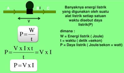 Ini Dia Cara Menghitung 1 Ampere Berapa Watt
