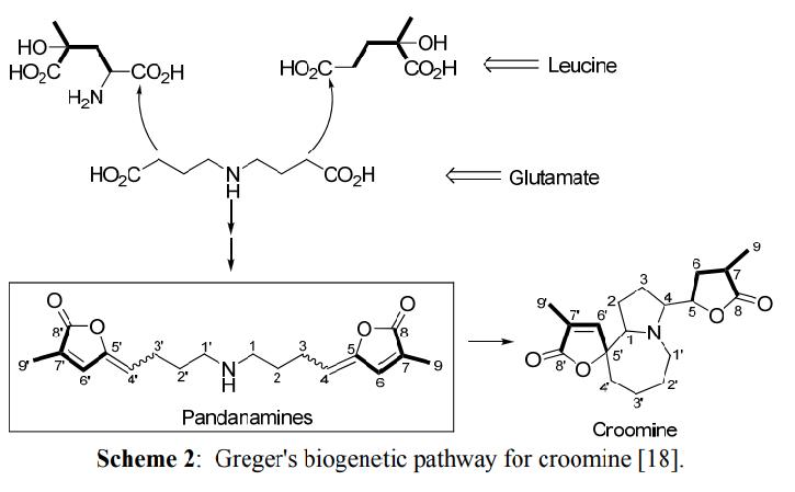 Biogenetik