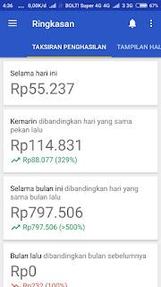 penghasilan dari google admob