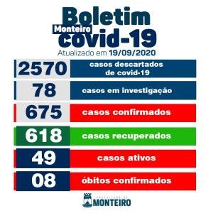 Monteiro registra 05 novos casos de Covid neste sábado
