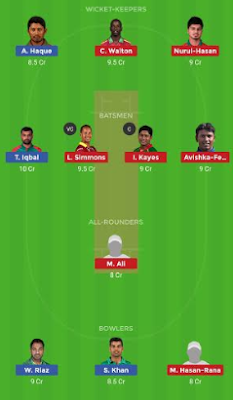 CCH vs DHP dream 11 team | DHP vs CCH