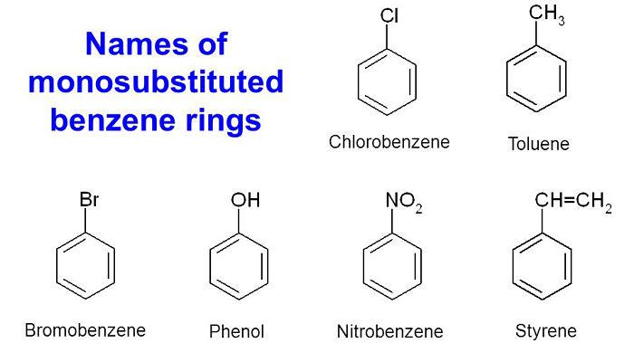 Ejemplos de hidrocarburos aromáticos monocíclicos monosustituidos