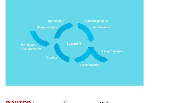 Мнемоники ФАКТОР, ПАР, НОС и русская SFDOPT