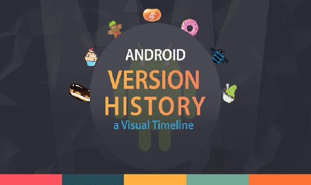 Android Version History - A Visual Timeline #infographic