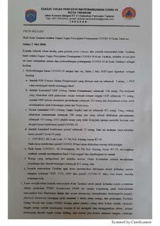 Press Release COVID-19 Tarakan 2 Mei 2020 - Tarakan Info