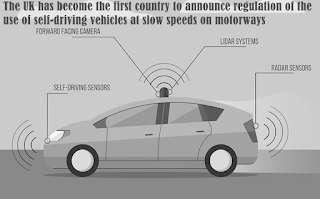 The UK has become the first country to announce regulation of the use of self-driving vehicles at slow speeds on motorways