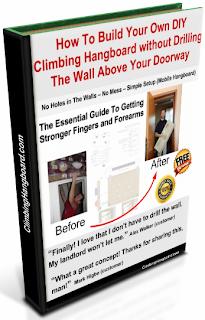 DIY Climbing Hangboard - Fingerboard